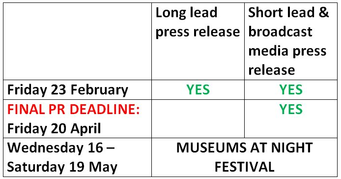 A chart showing marketing deadlines